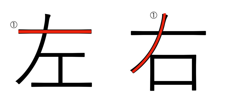 順 変わっ 書き た 漢字 世 書き